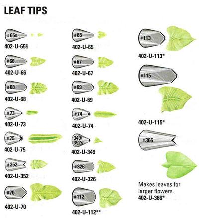 ماسوره های برگ leaf tips